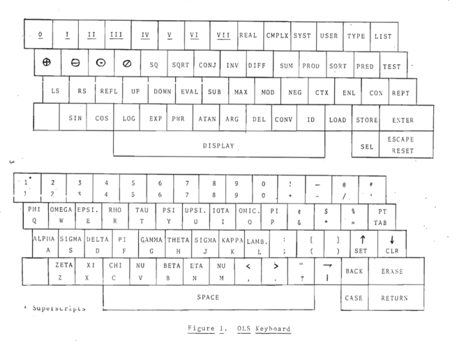 a double keyboard with lots of non-standard symbols on it